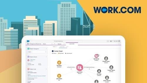 work.com-comselect-Salesforce-Blog-2