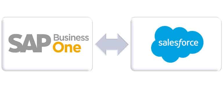 SAP Business One Salesforce Integration